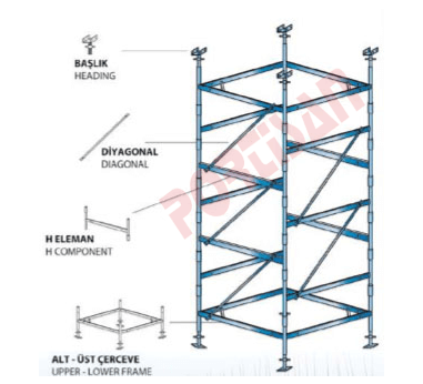 Stacked Type Scaffolding System